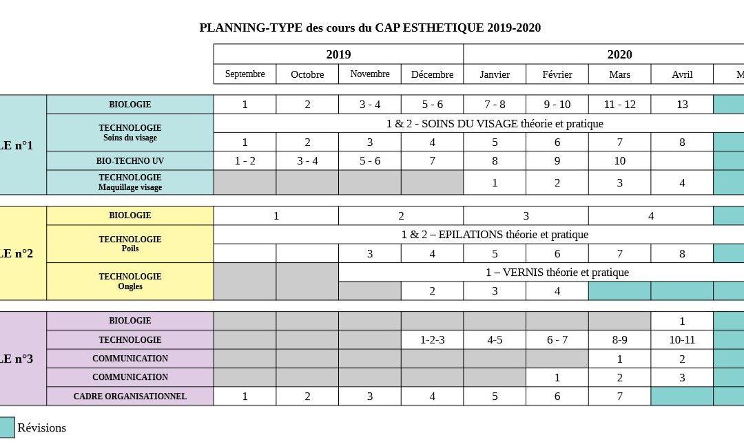 Planning type des cours du CAP esthétique 2019-2020